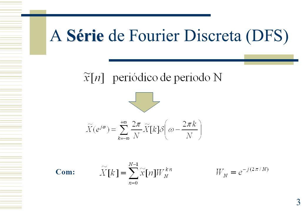 14 Aproximando a Transformada de Fourier através da DFT Período de amostragem T=1/Fa Comprimento da DFT NT Resolução na frequência = 1/(NT) Banda de frequências 0 a Fa/2