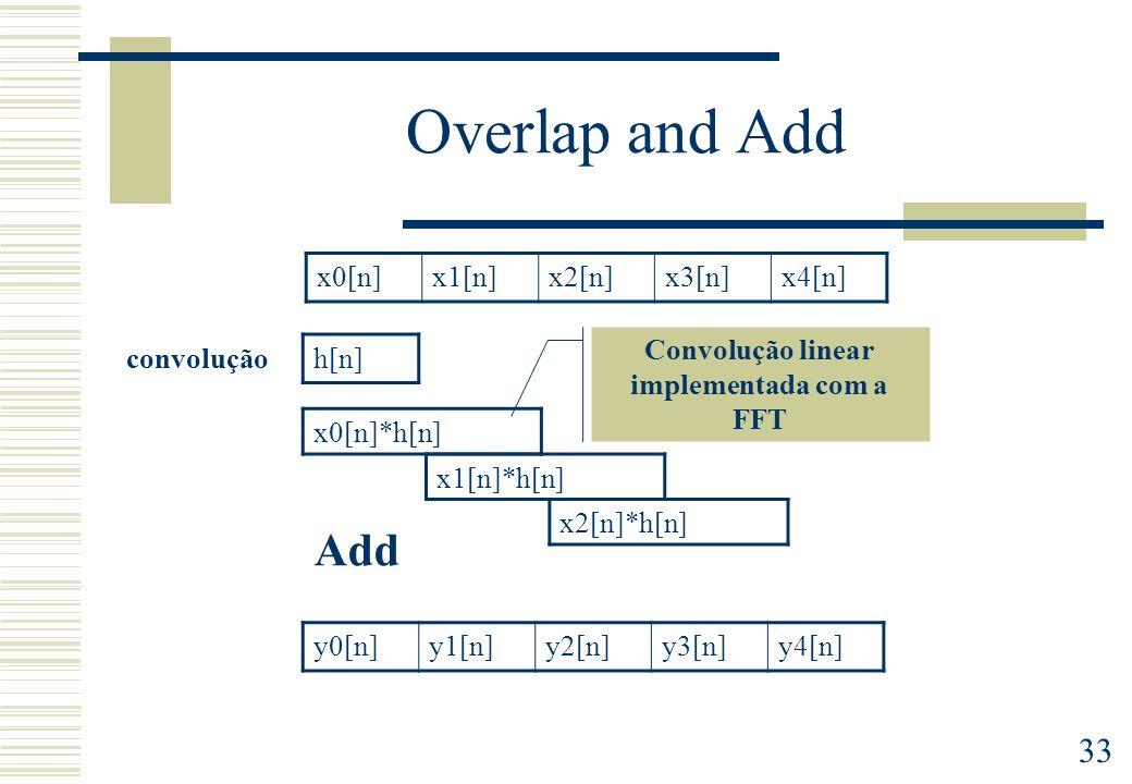 33 Overlap and Add x0[n]x1[n]x2[n]x3[n]x4[n] h[n]convolução x0[n]*h[n] x1[n]*h[n] x2[n]*h[n] y0[n]y1[n]y2[n]y3[n]y4[n] Add Convolução linear implementada com a FFT