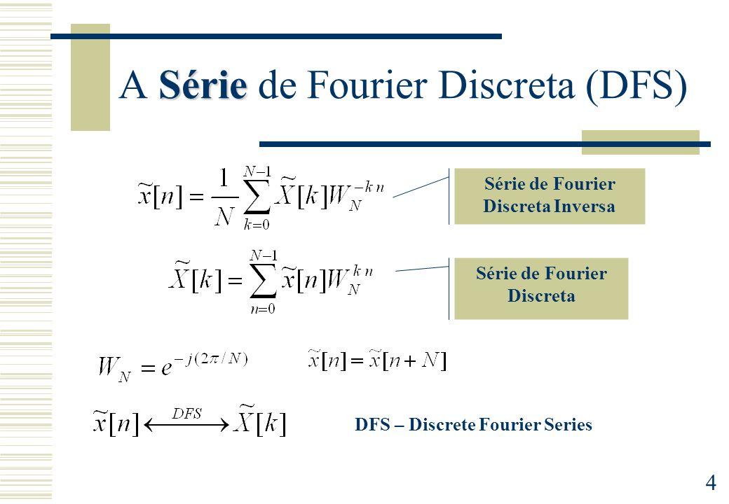 5 Relações da Série de Fourier Relações entre a Série de Fourier Discreta e a Transformada de Fourier Temos ainda Transformada de Fourier do sinal periódico Transformada de Fourier do sinal finito Amostras do espectro do sinal