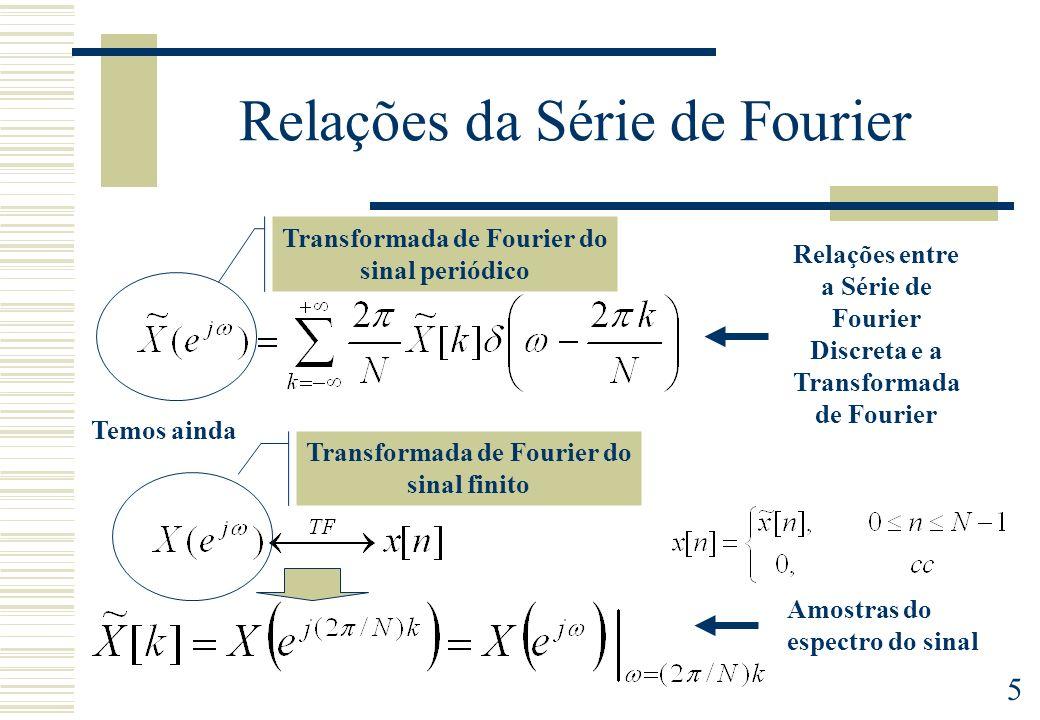 6 Relações com a Série de Fourier DTFTDFT