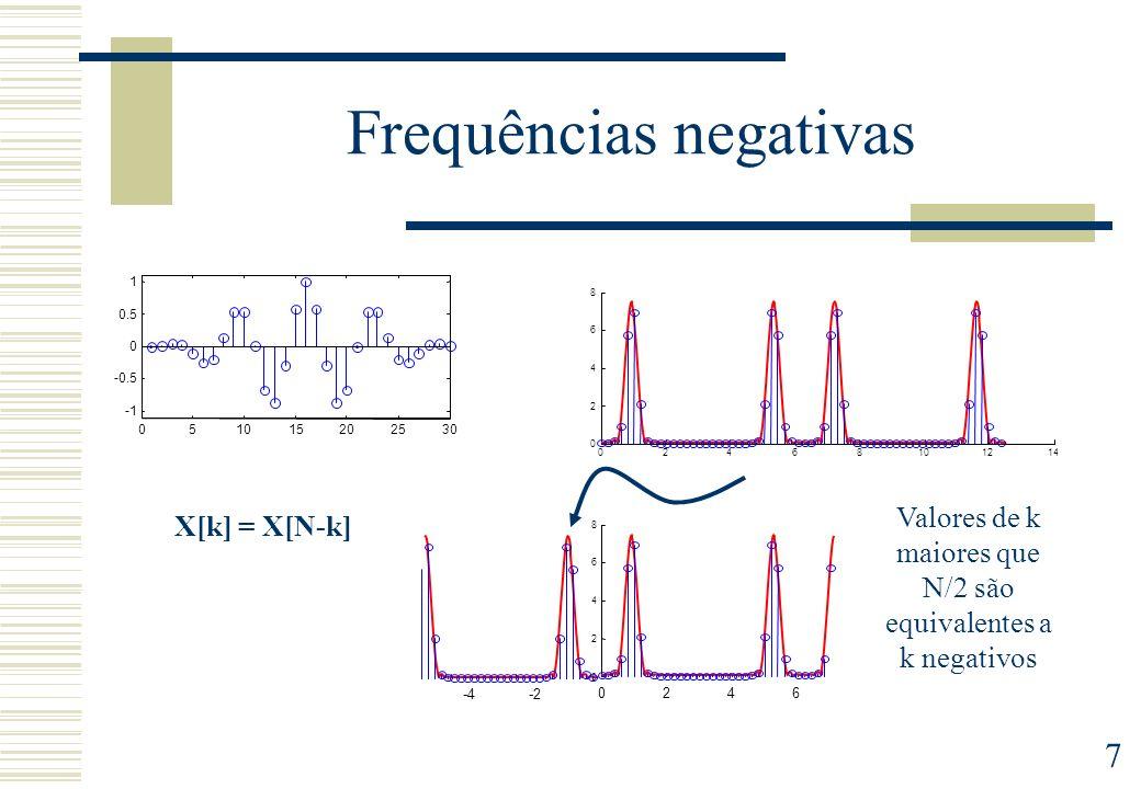 7 Frequências negativas 02468101214 0 2 4 6 8 0246 0 2 4 6 8 -2-4 Valores de k maiores que N/2 são equivalentes a k negativos X[k] = X[N-k]