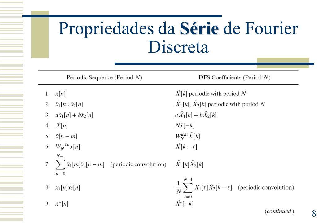 8 Série Propriedades da Série de Fourier Discreta