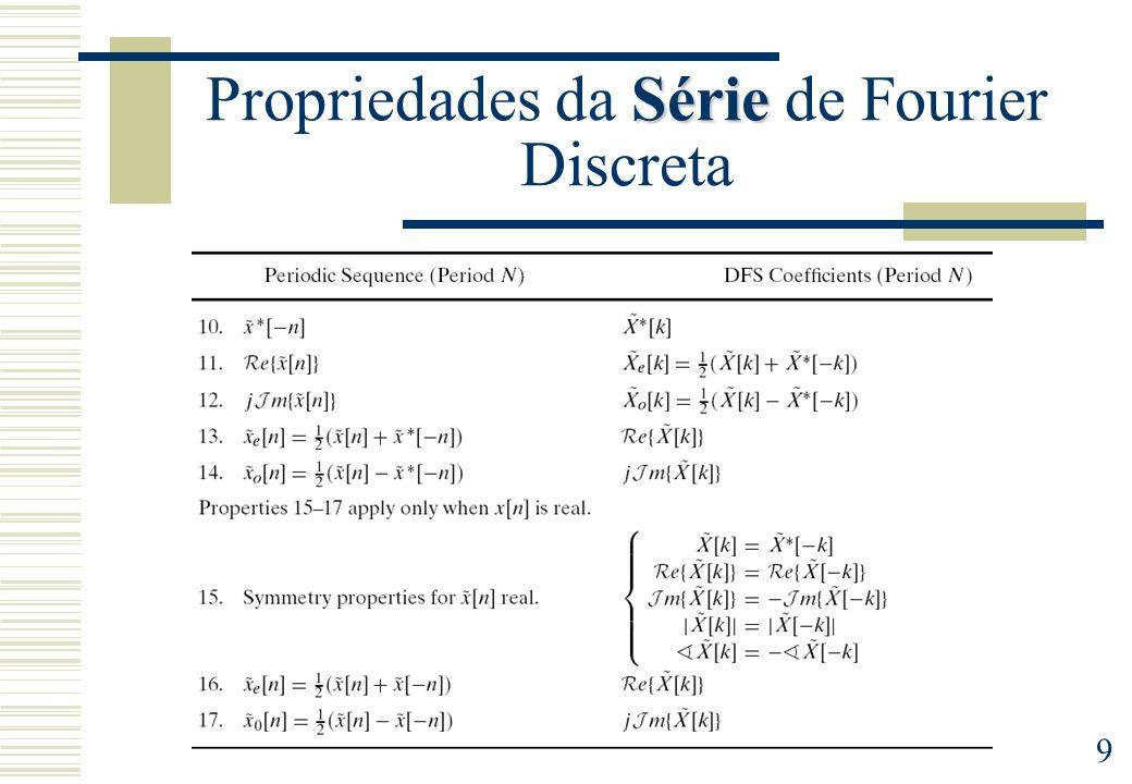 10 A Transformada de Fourier Discreta (DFT) DFT- Discrete Fourier Transform Matriz (dois índices) vector A matriz é Otonormal á parte do factor 1/N, sendo a inversa dada pelo matriz transposta, W -kn N