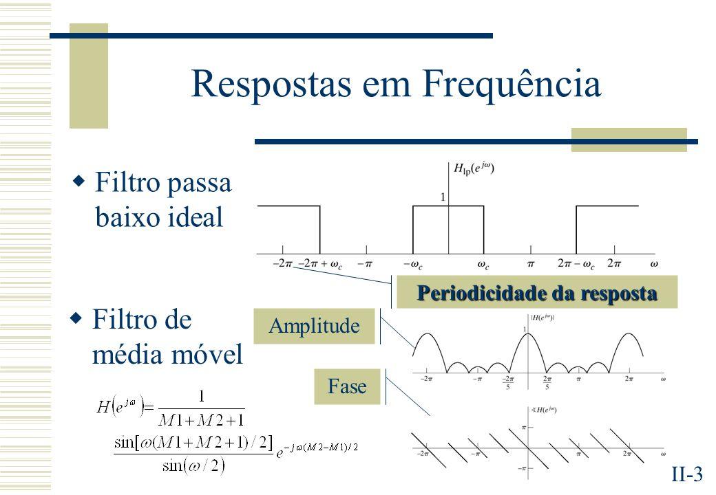 III-3 Respostas em Frequência Filtro passa baixo ideal Filtro de média móvel Fase Amplitude Periodicidade da resposta