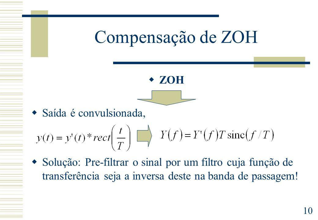 10 Compensação de ZOH ZOH Saída é convulsionada, Solução: Pre-filtrar o sinal por um filtro cuja função de transferência seja a inversa deste na banda