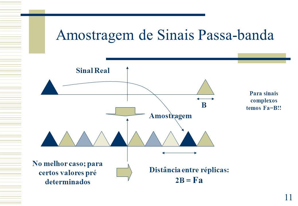 11 Amostragem de Sinais Passa-banda B Amostragem Sinal Real Distância entre réplicas: 2B = Fa No melhor caso; para certos valores pré determinados Par