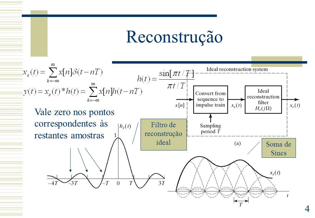 4 Reconstrução Vale zero nos pontos correspondentes às restantes amostras Filtro de reconstrução ideal Soma de Sincs