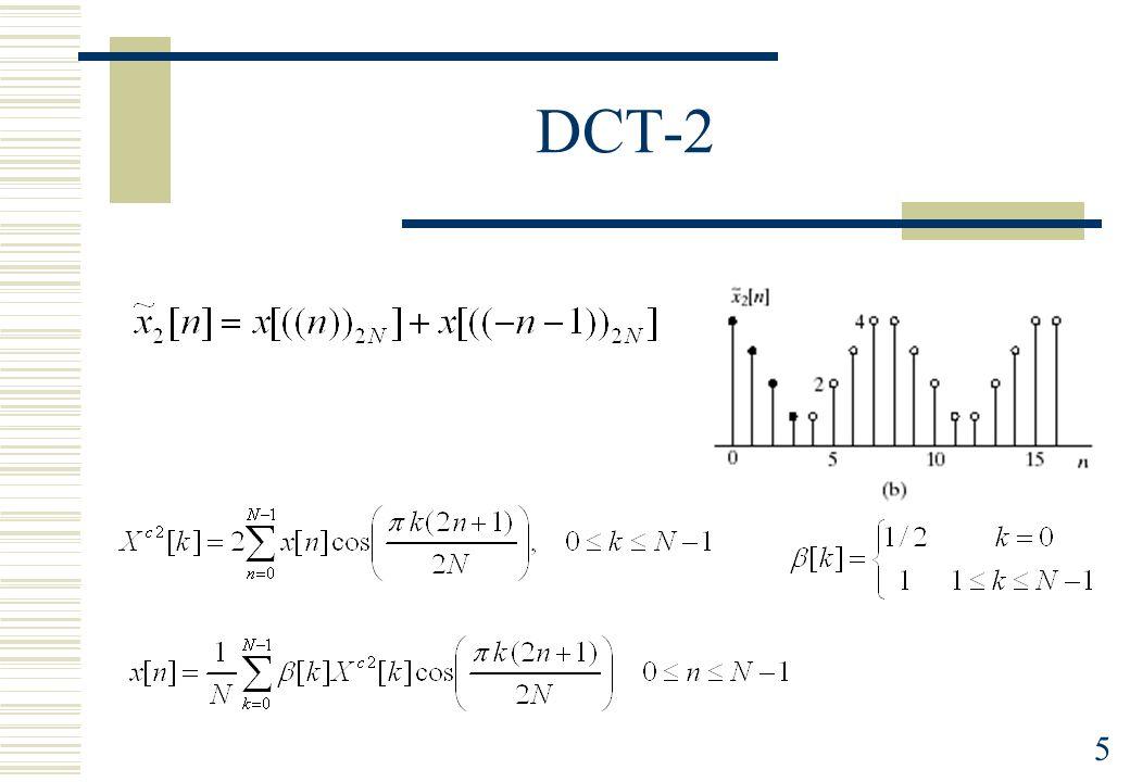 6 Relações da DCT-1 com a DFT Extensão de x a com N-2 zeros DCT-1