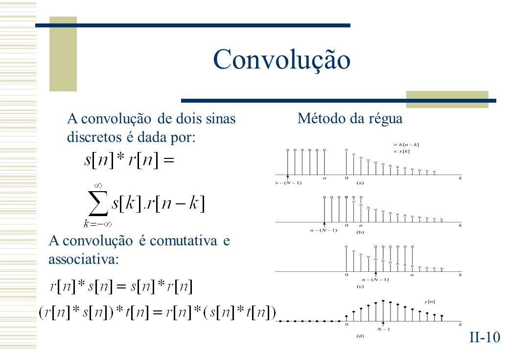 II-10 Convolução A convolução de dois sinas discretos é dada por: Método da régua A convolução é comutativa e associativa: