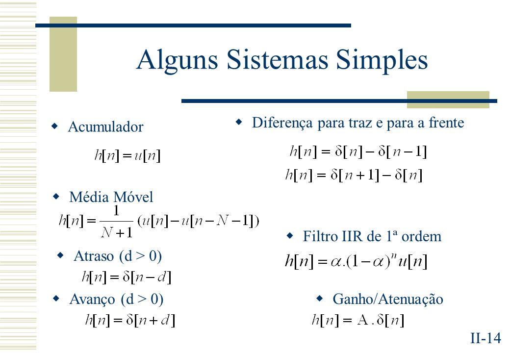 II-14 Alguns Sistemas Simples Acumulador Média Móvel Filtro IIR de 1ª ordem Diferença para traz e para a frente Atraso (d > 0) Avanço (d > 0) Ganho/At