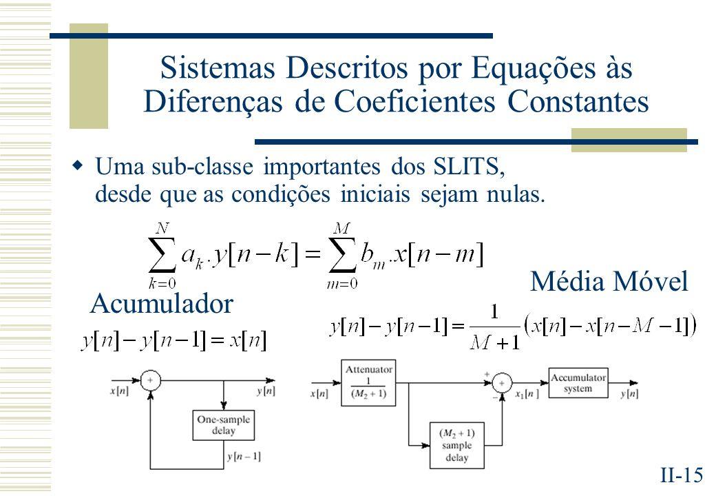 II-15 Sistemas Descritos por Equações às Diferenças de Coeficientes Constantes Uma sub-classe importantes dos SLITS, desde que as condições iniciais s