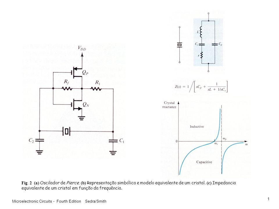 Microelectronic Circuits - Fourth Edition Sedra/Smith 0 Fig. 1 (a) Oscilador em anel com N=3 inversores. Pode ser realizado com N impar e superior ou
