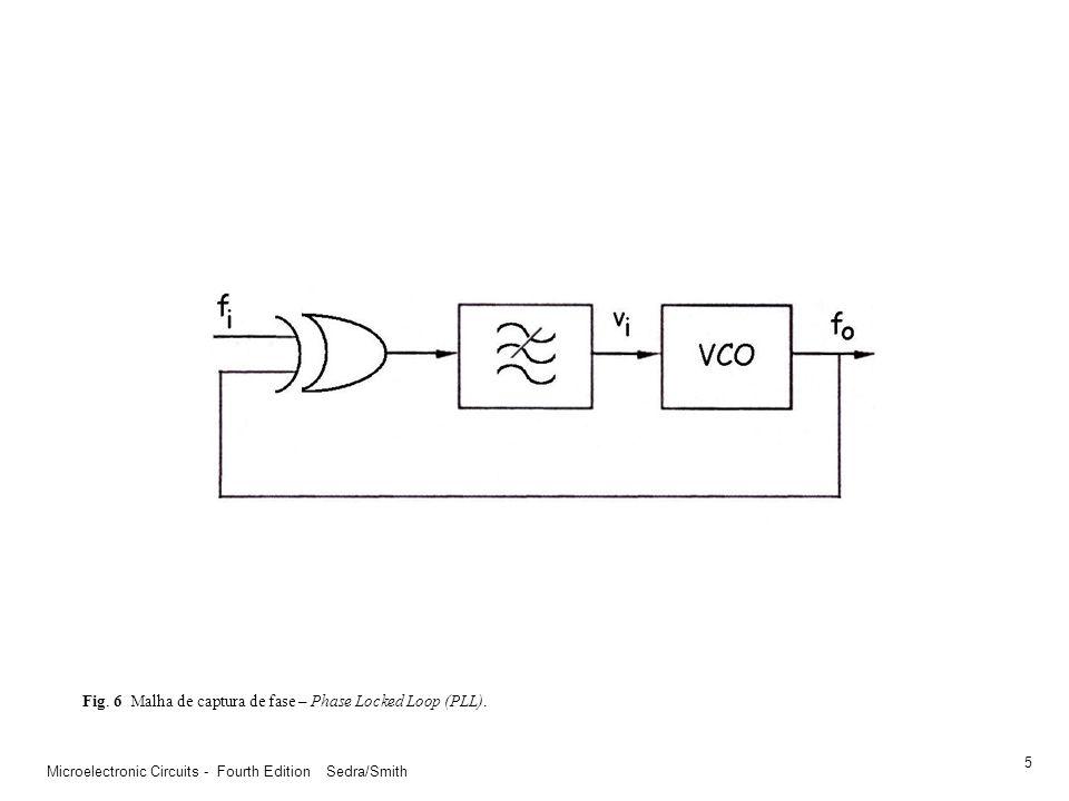 Microelectronic Circuits - Fourth Edition Sedra/Smith 4 Fig. 5 (a) Um circuito multivibrador aestável realizado com portas lógicas CMOS. (b) Evolução