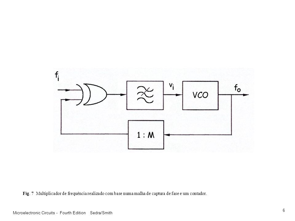 Microelectronic Circuits - Fourth Edition Sedra/Smith 5 Fig. 6 Malha de captura de fase – Phase Locked Loop (PLL).