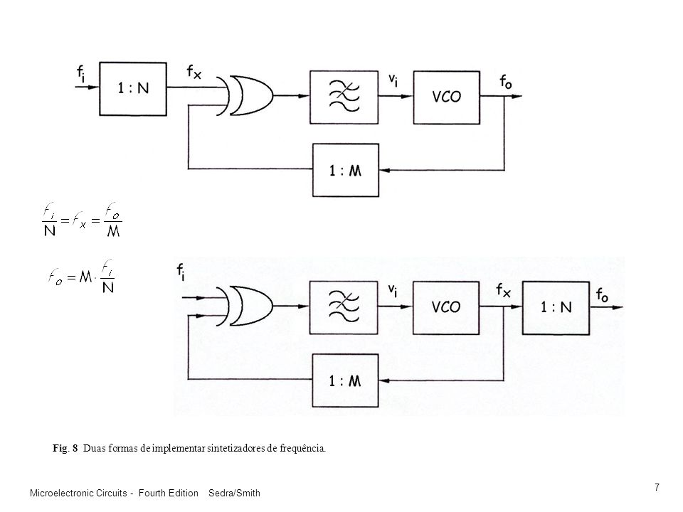 Microelectronic Circuits - Fourth Edition Sedra/Smith 6 Fig. 7 Multiplicador de frequência realizado com base numa malha de captura de fase e um conta