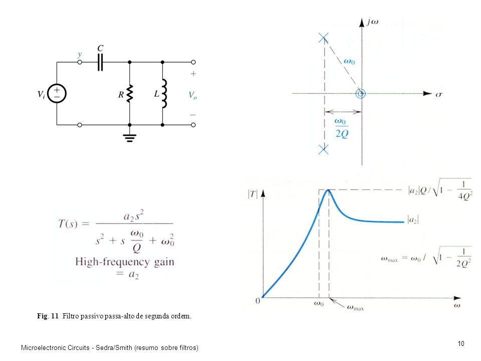 Microelectronic Circuits - Sedra/Smith (resumo sobre filtros) 9 Fig. 10 Filtro passivo passa-baixo de segunda ordem.