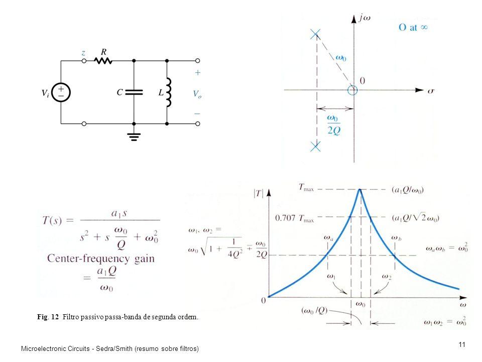 Microelectronic Circuits - Sedra/Smith (resumo sobre filtros) 10 Fig. 11 Filtro passivo passa-alto de segunda ordem.