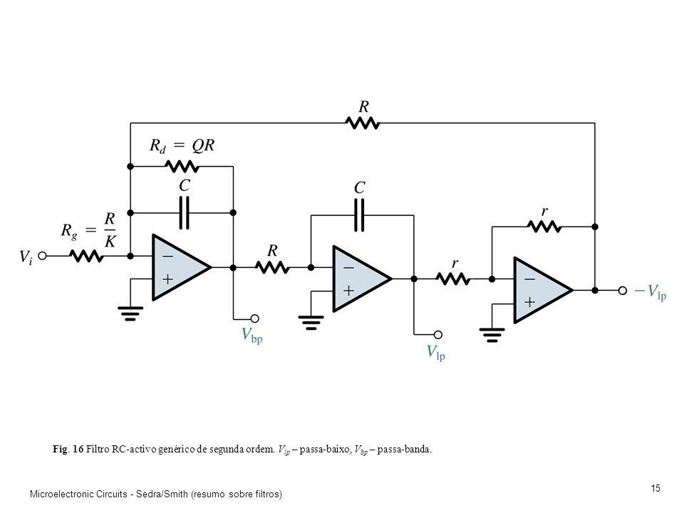 Microelectronic Circuits - Sedra/Smith (resumo sobre filtros) 14 Fig. 15 Exemplo de resposta temporal de um filtro de Butterworth de segunda ordem (mi