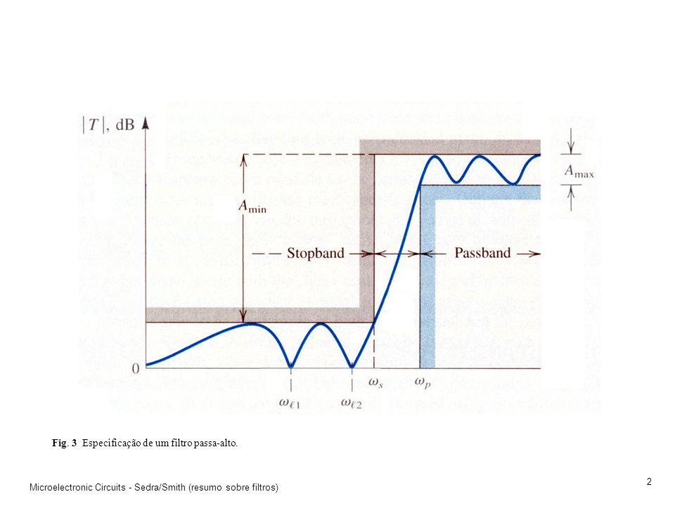 Microelectronic Circuits - Sedra/Smith (resumo sobre filtros) 1 Fig. 2 Especificação de um filtro passa-baixo: banda de passagem, banda de transição e