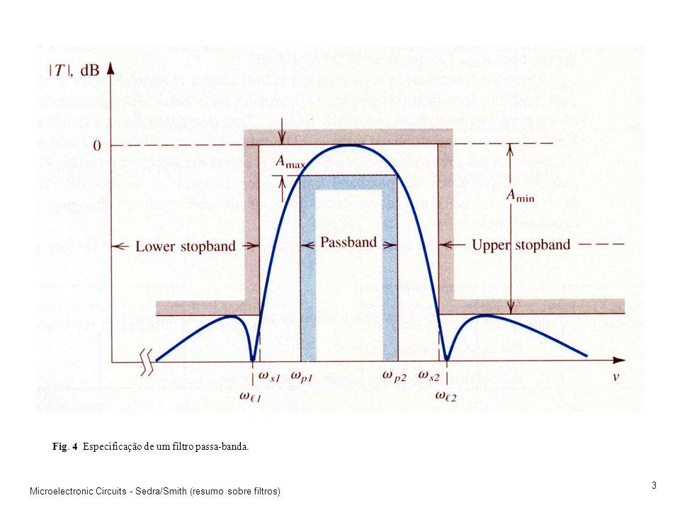 Microelectronic Circuits - Sedra/Smith (resumo sobre filtros) 2 Fig. 3 Especificação de um filtro passa-alto.