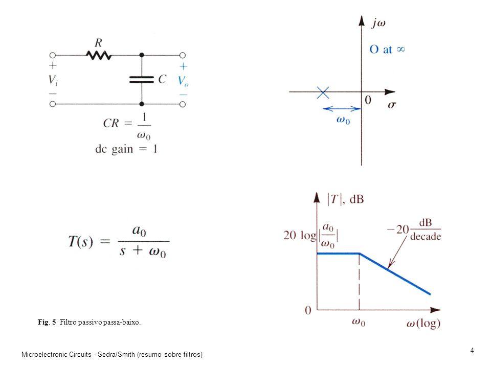 Microelectronic Circuits - Sedra/Smith (resumo sobre filtros) 3 Fig. 4 Especificação de um filtro passa-banda.