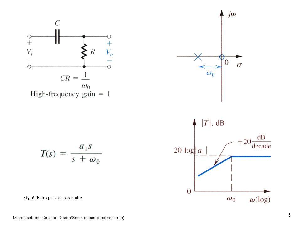 Microelectronic Circuits - Sedra/Smith (resumo sobre filtros) 4 Fig. 5 Filtro passivo passa-baixo.