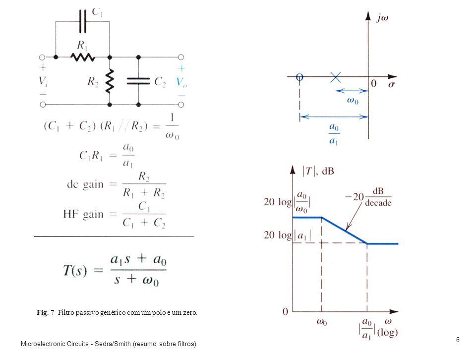 Microelectronic Circuits - Sedra/Smith (resumo sobre filtros) 5 Fig. 6 Filtro passivo passa-alto.