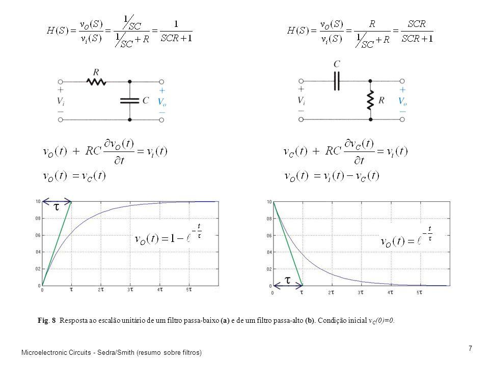 Microelectronic Circuits - Sedra/Smith (resumo sobre filtros) 6 Fig. 7 Filtro passivo genérico com um polo e um zero.