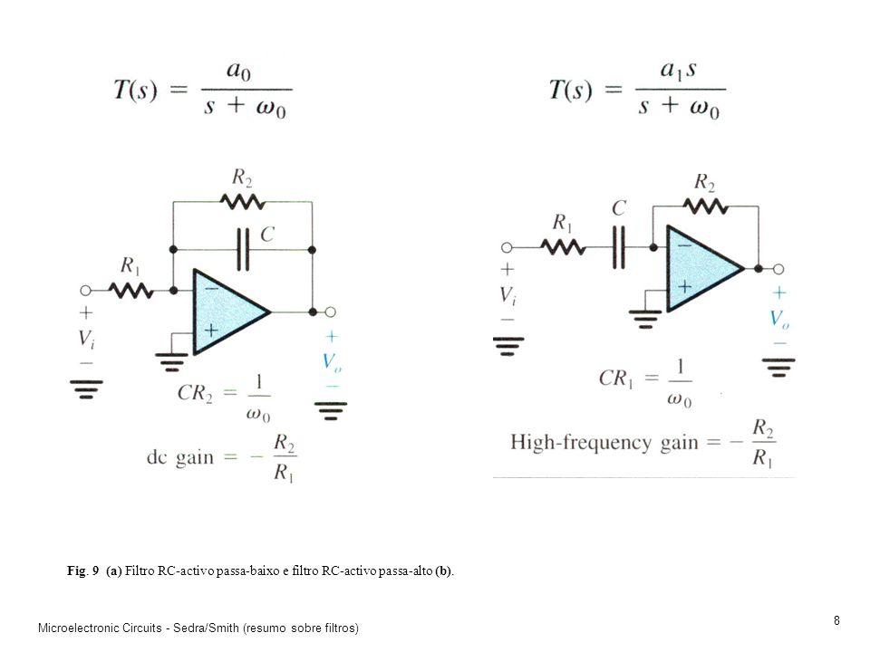 Microelectronic Circuits - Sedra/Smith (resumo sobre filtros) 7 Fig. 8 Resposta ao escalão unitário de um filtro passa-baixo (a) e de um filtro passa-