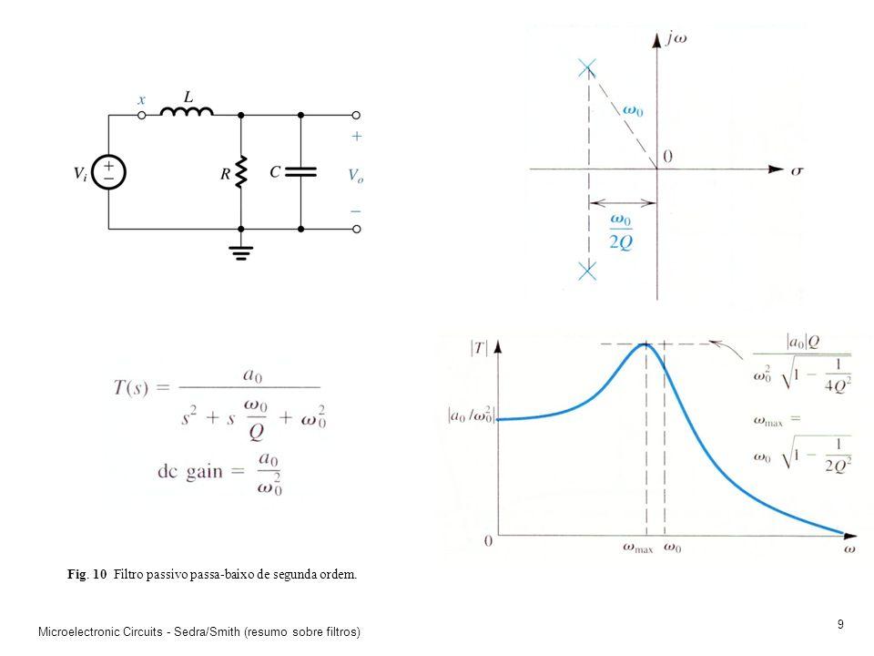 Microelectronic Circuits - Sedra/Smith (resumo sobre filtros) 8 Fig. 9 (a) Filtro RC-activo passa-baixo e filtro RC-activo passa-alto (b).
