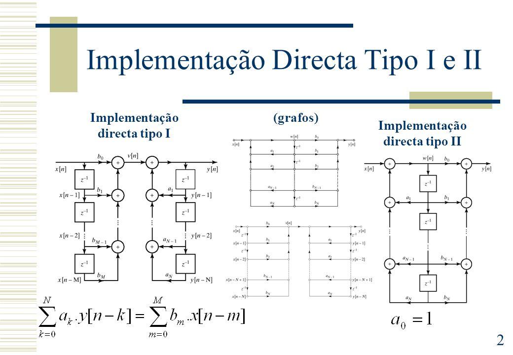 2 Implementação Directa Tipo I e II Implementação directa tipo I Implementação directa tipo II (grafos)