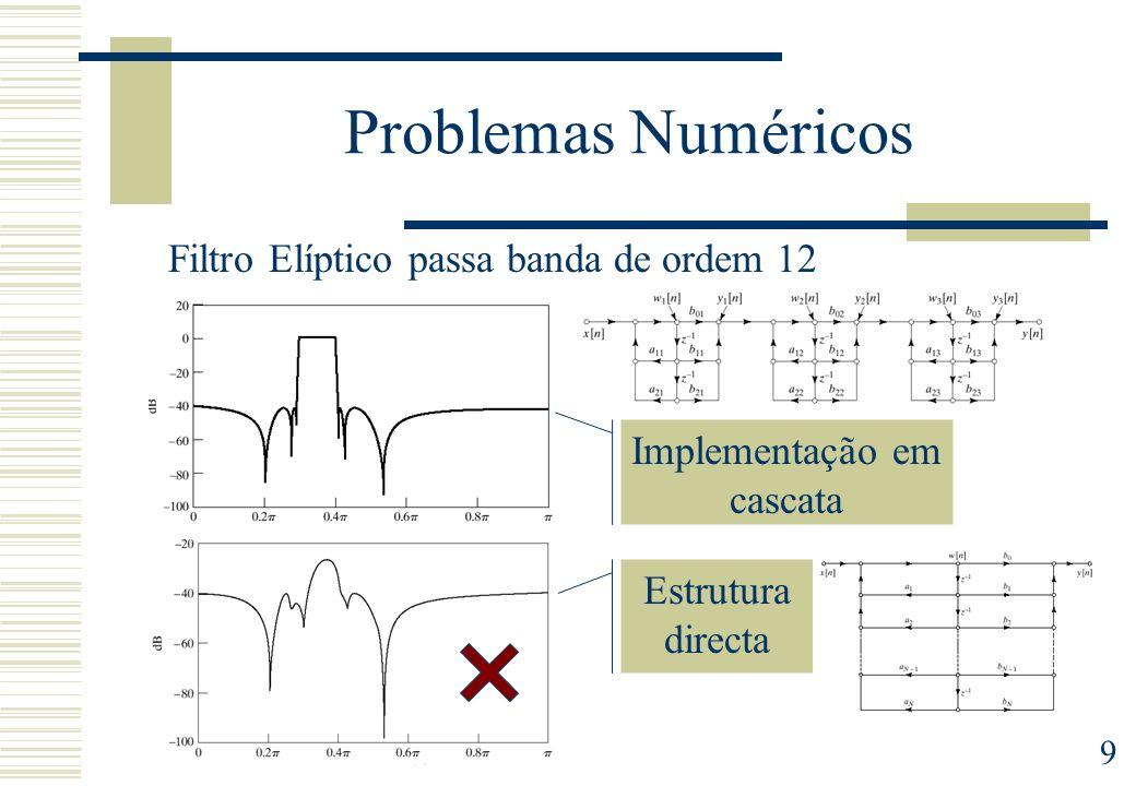 9 Problemas Numéricos Implementação em cascata Estrutura directa Filtro Elíptico passa banda de ordem 12