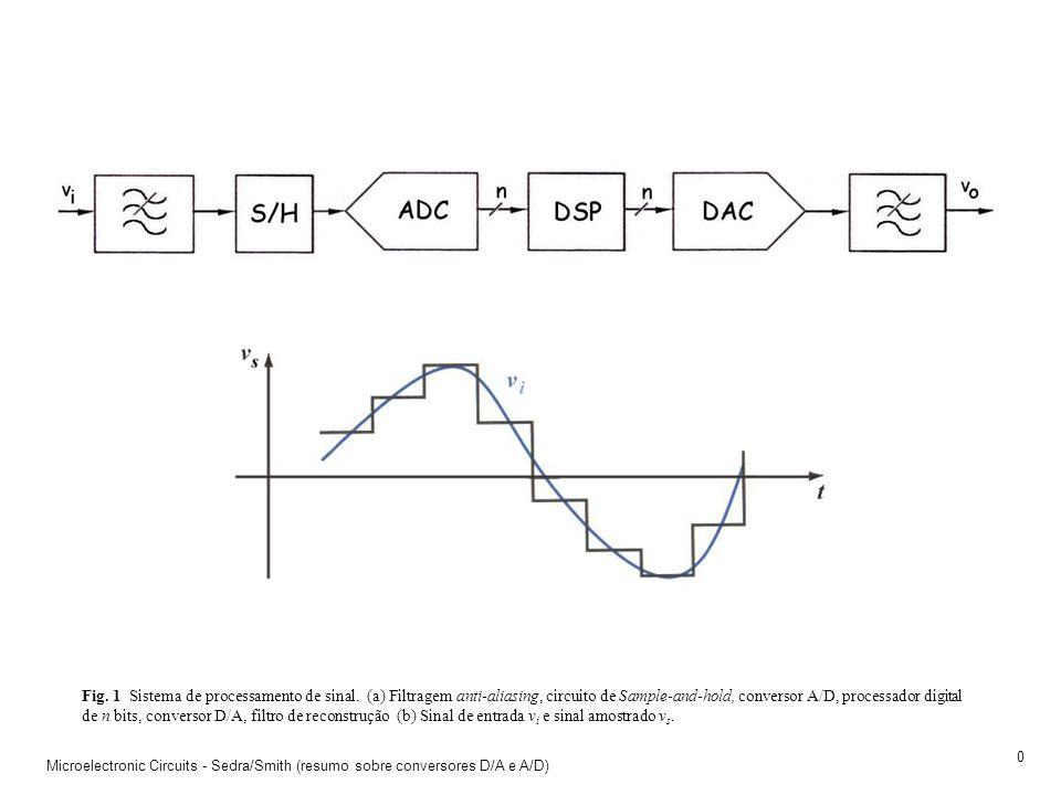 Microelectronic Circuits - Sedra/Smith (resumo sobre conversores D/A e A/D) 0 Fig.