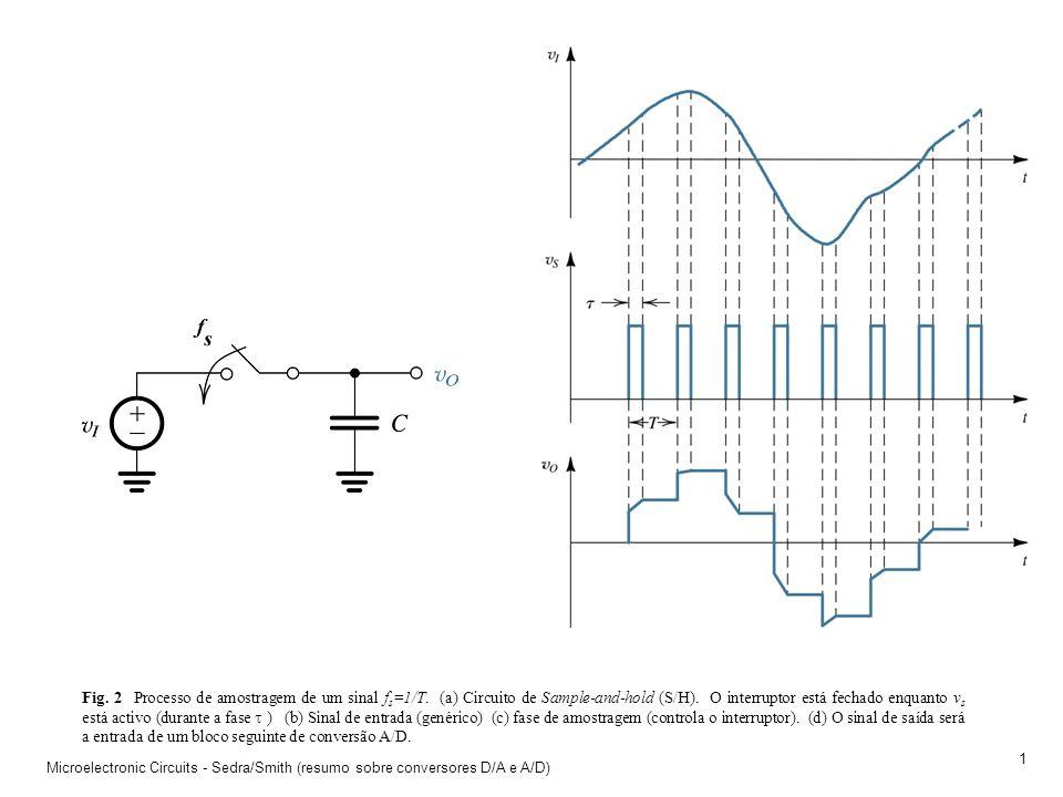 Microelectronic Circuits - Sedra/Smith (resumo sobre conversores D/A e A/D) 0 Fig. 1 Sistema de processamento de sinal. (a) Filtragem anti-aliasing, c