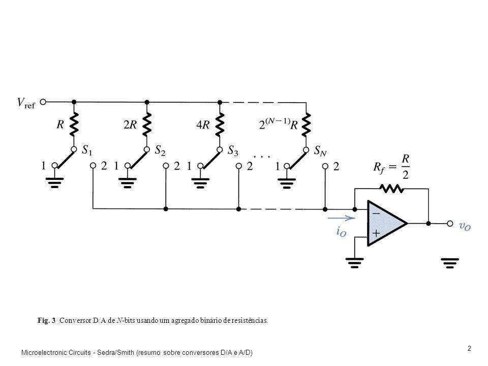 Microelectronic Circuits - Sedra/Smith (resumo sobre conversores D/A e A/D) 2 Fig.