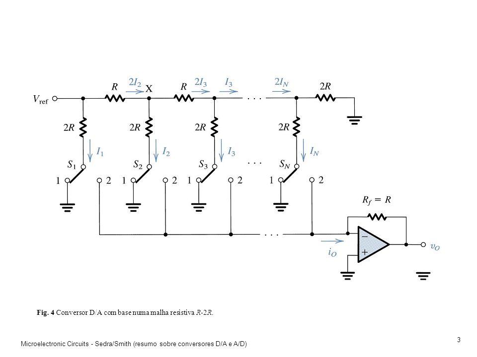 Microelectronic Circuits - Sedra/Smith (resumo sobre conversores D/A e A/D) 2 Fig. 3 Conversor D/A de N-bits usando um agregado binário de resistência
