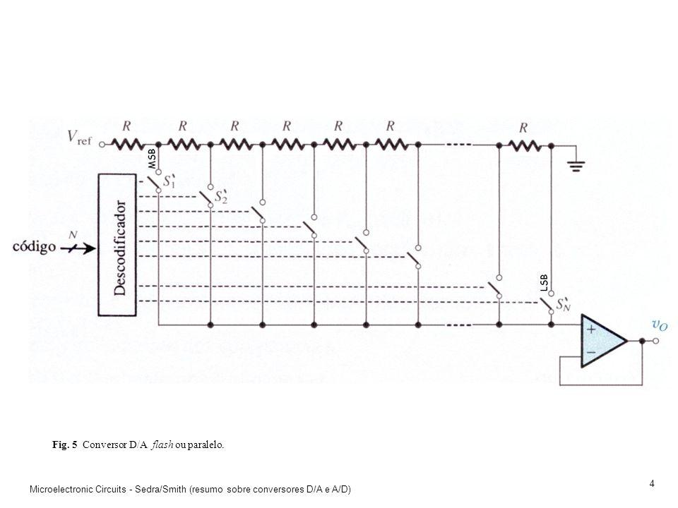 Microelectronic Circuits - Sedra/Smith (resumo sobre conversores D/A e A/D) 3 Fig. 4 Conversor D/A com base numa malha resistiva R-2R.