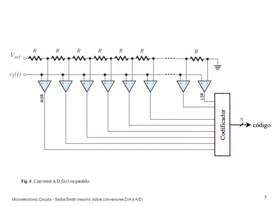 Microelectronic Circuits - Sedra/Smith (resumo sobre conversores D/A e A/D) 4 Fig. 5 Conversor D/A flash ou paralelo.