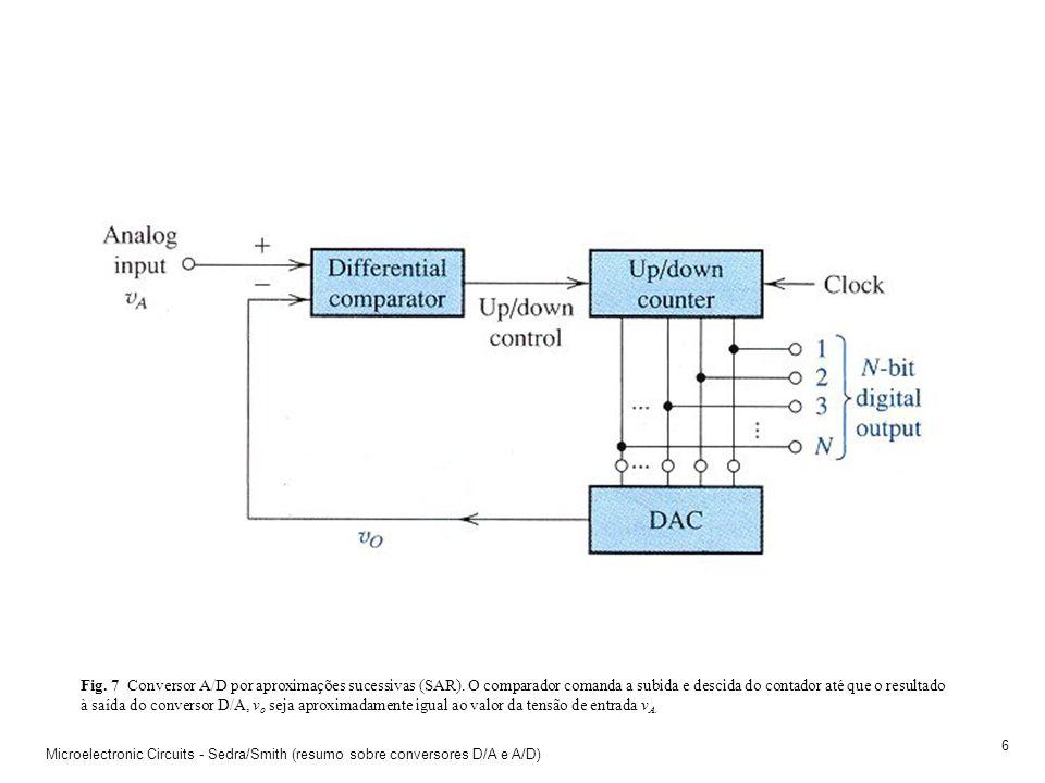 Microelectronic Circuits - Sedra/Smith (resumo sobre conversores D/A e A/D) 5 Fig. 6 Conversor A/D flash ou paralelo.