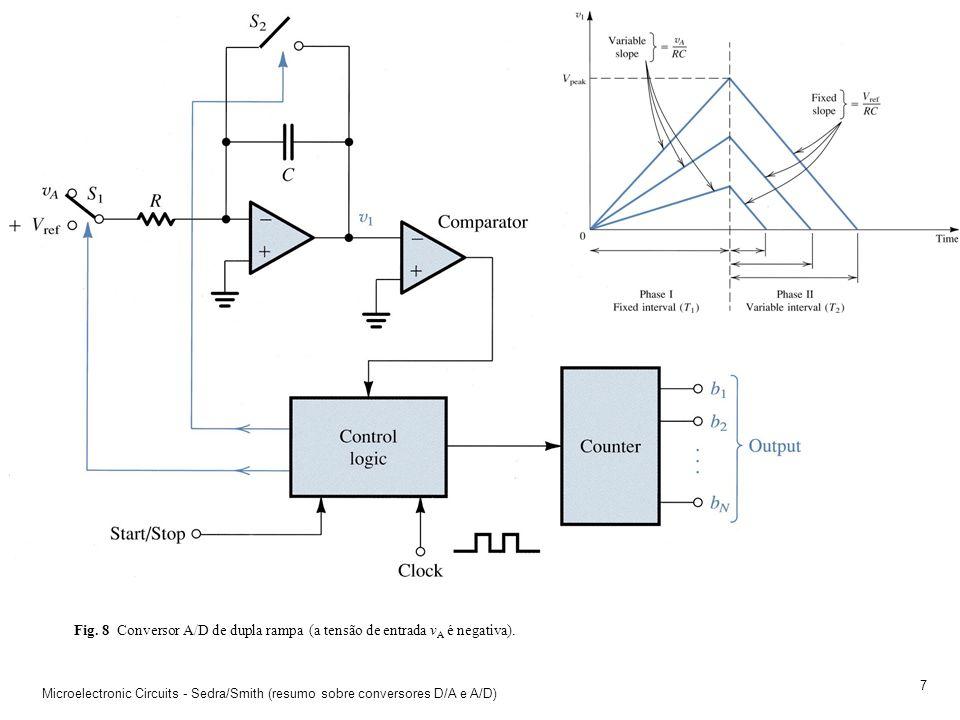 Microelectronic Circuits - Sedra/Smith (resumo sobre conversores D/A e A/D) 6 Fig. 7 Conversor A/D por aproximações sucessivas (SAR). O comparador com