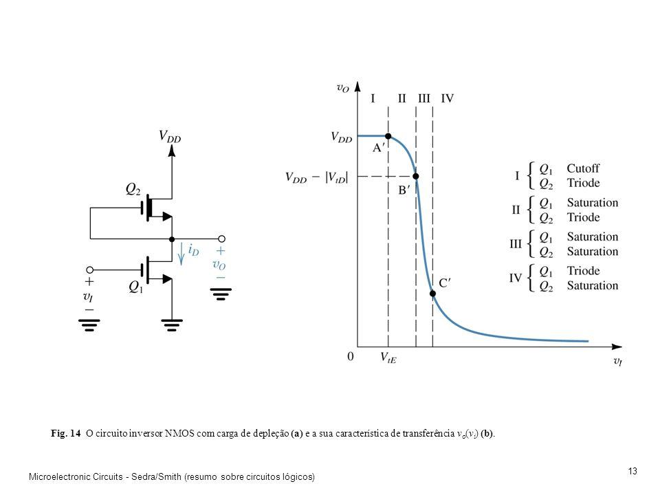 Microelectronic Circuits - Sedra/Smith (resumo sobre circuitos lógicos) 12 Fig. 13 O inversor NMOS com carga (Q 2 ) de enriquecimento (a) e respectiva