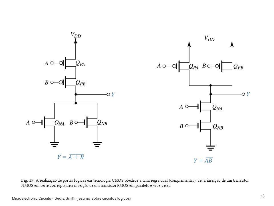 Microelectronic Circuits - Sedra/Smith (resumo sobre circuitos lógicos) 17 Fig. 18 O comportamento dinâmico de um inversor CMOS pode aproximar-se por