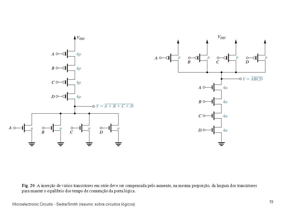 Microelectronic Circuits - Sedra/Smith (resumo sobre circuitos lógicos) 18 Fig. 19 A realização de portas lógicas em tecnologia CMOS obedece a uma reg