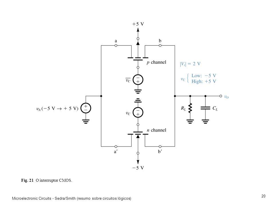 Microelectronic Circuits - Sedra/Smith (resumo sobre circuitos lógicos) 19 Fig. 20 A inserção de vários transístores em série deve ser compensada pelo