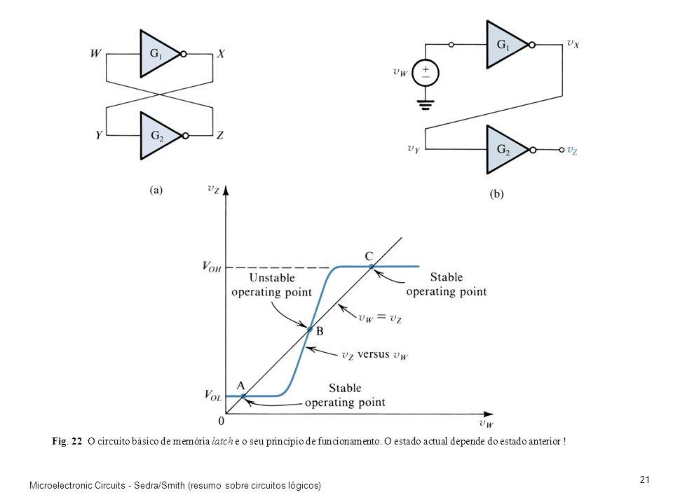Microelectronic Circuits - Sedra/Smith (resumo sobre circuitos lógicos) 20 Fig. 21 O interruptor CMOS.