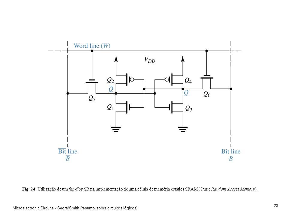 Microelectronic Circuits - Sedra/Smith (resumo sobre circuitos lógicos) 22 Fig. 23 Uma implementação simples de um flip-flop SR usando dois inversores