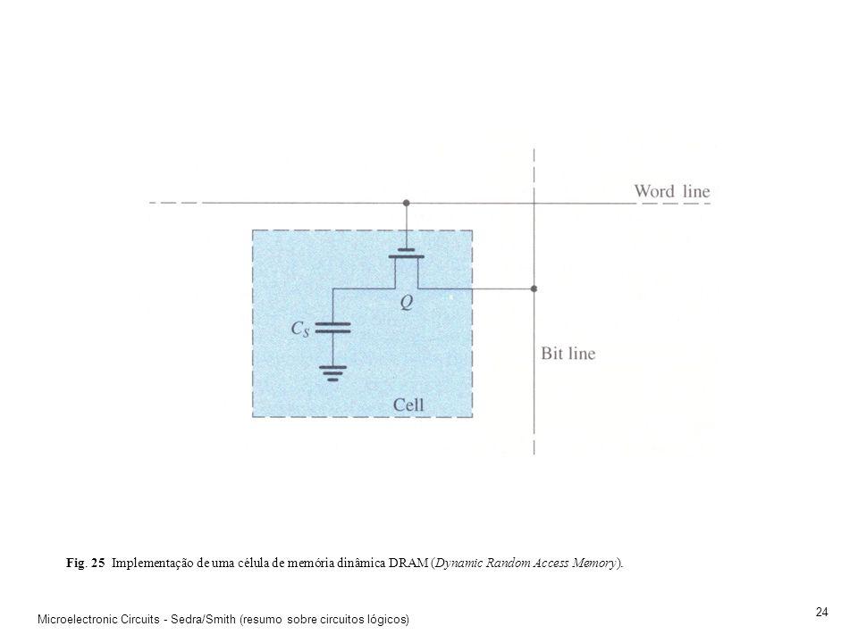 Microelectronic Circuits - Sedra/Smith (resumo sobre circuitos lógicos) 23 Fig. 24 Utilização de um flip-flop SR na implementação de uma célula de mem