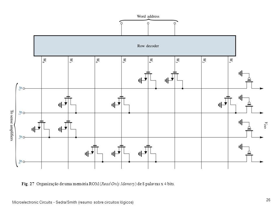 Microelectronic Circuits - Sedra/Smith (resumo sobre circuitos lógicos) 25 Fig. 26 Organização física e método de endereçamento de uma memória RAM de