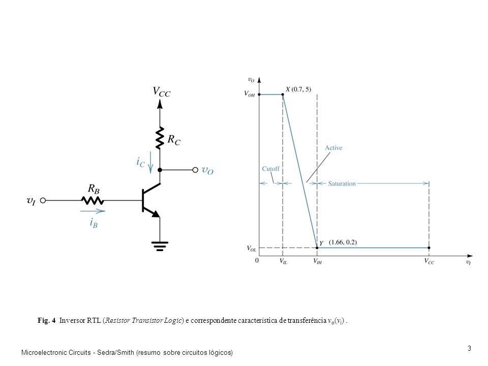 Microelectronic Circuits - Sedra/Smith (resumo sobre circuitos lógicos) 2 Fig. 3 Tecnologia de fabrico de circuito integrado e famílias lógicas.