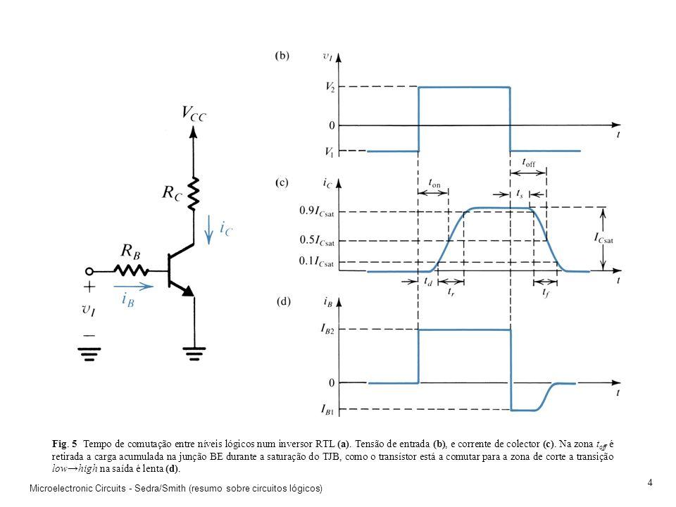 Microelectronic Circuits - Sedra/Smith (resumo sobre circuitos lógicos) 3 Fig. 4 Inversor RTL (Resistor Transistor Logic) e correspondente característ